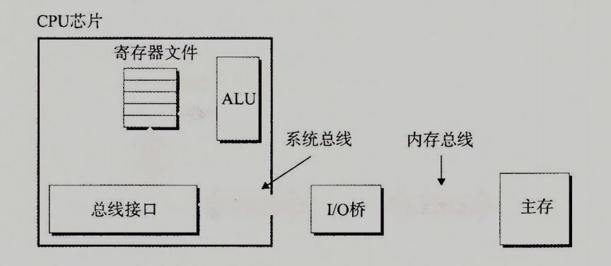 必知必會-存儲器層次結構
