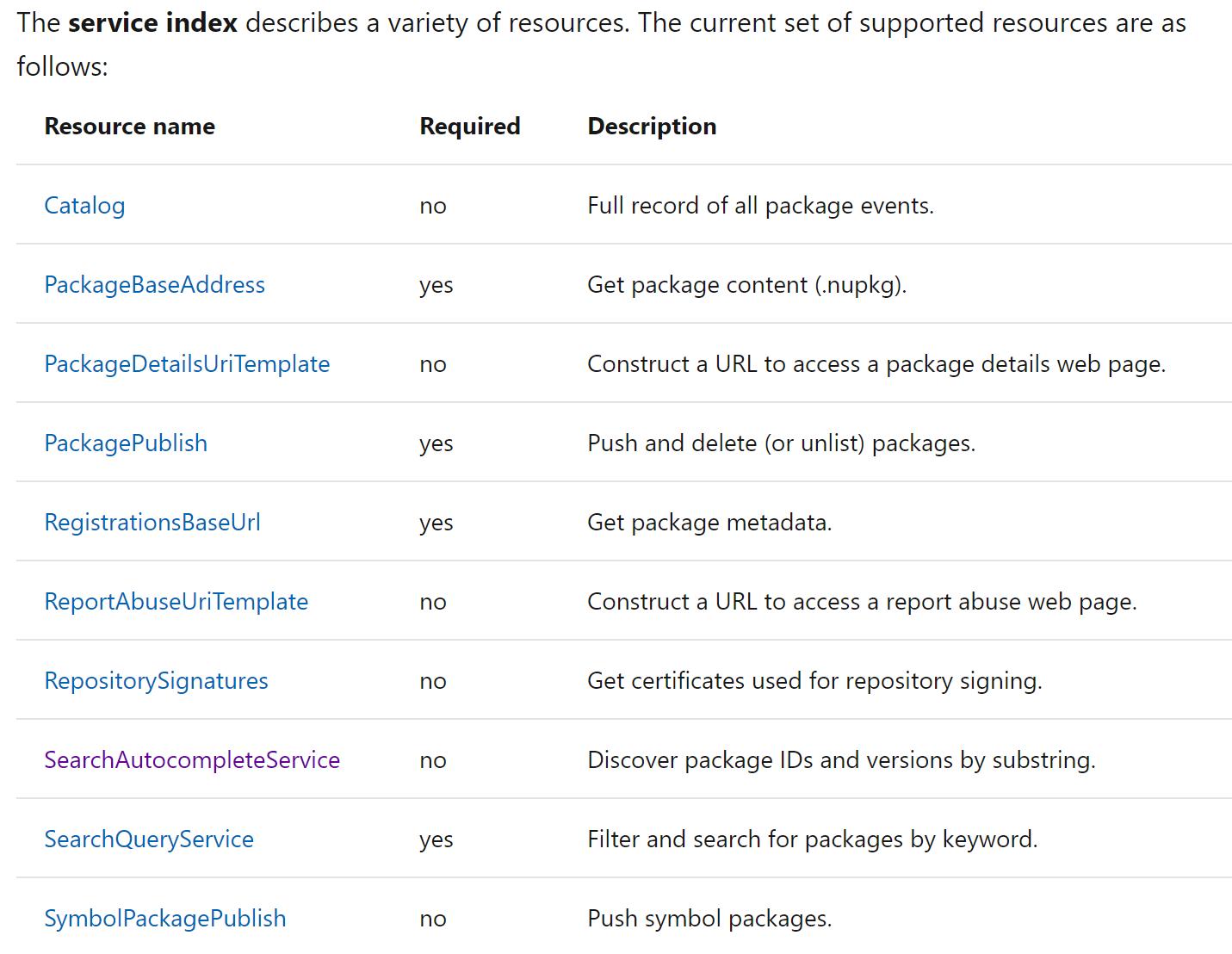 使用 nuget server 的 API 來實現搜索安裝 nuget 包