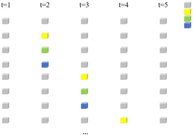 10_隱馬爾可夫模型