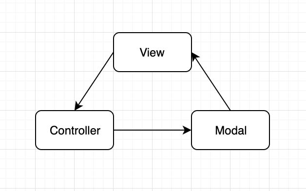 從 React 架構開始講解 useState、useEffect 編程設計_網頁設計公司